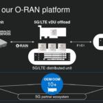 Marvell推出了针对5g网络的O-RAN新平台