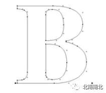 图1 TrueType 字体轮廓图