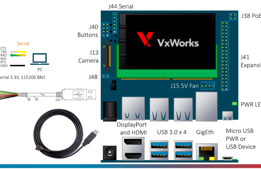USB to UART in VxWorks