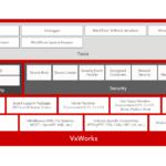 在VxWorks 7上编译和运行Boost C++ 应用程序
