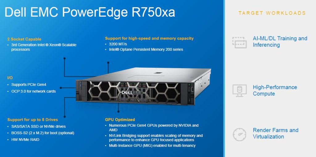 Dell EMC PowerEdge 2021 PowerEdge Server Portfolio PowerEdge R750xa