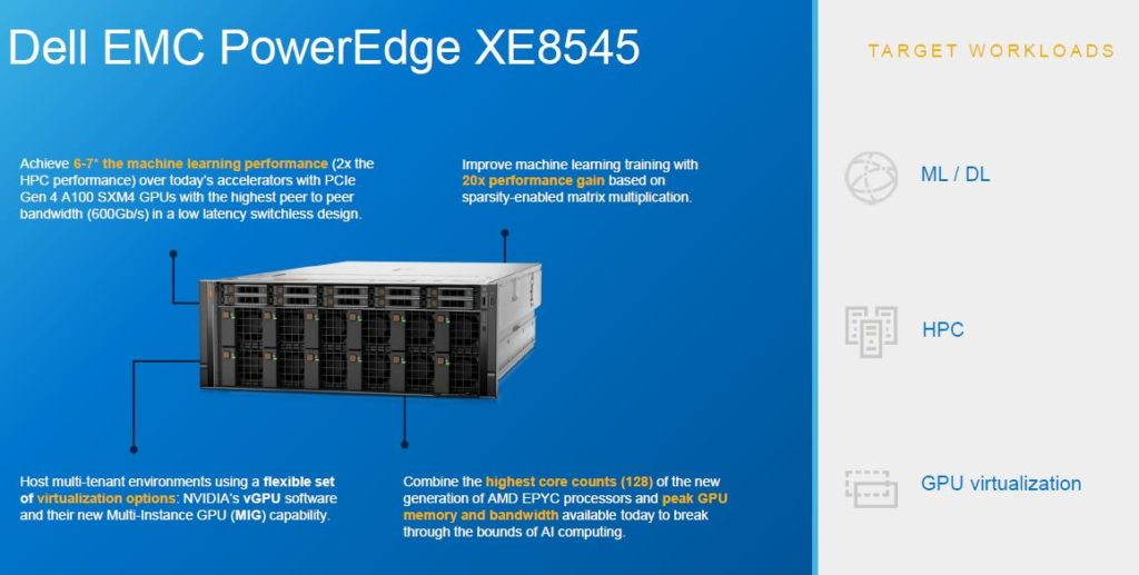 Dell EMC PowerEdge 2021 PowerEdge Server Portfolio PowerEdge XE8545