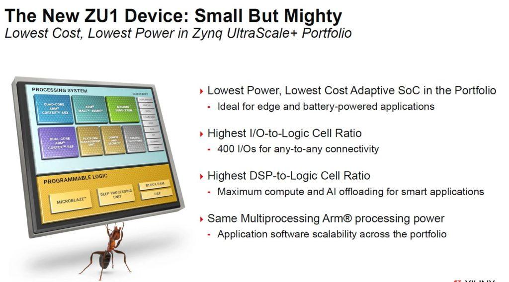 Xilinx Zynq UltraScale+ ZU1 Device